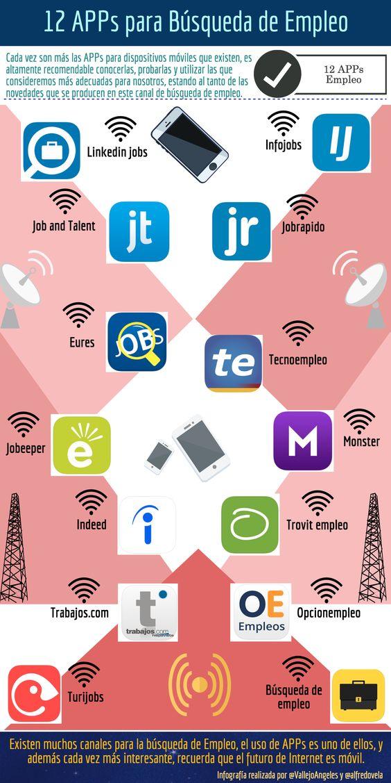 12 Apps para elempleo