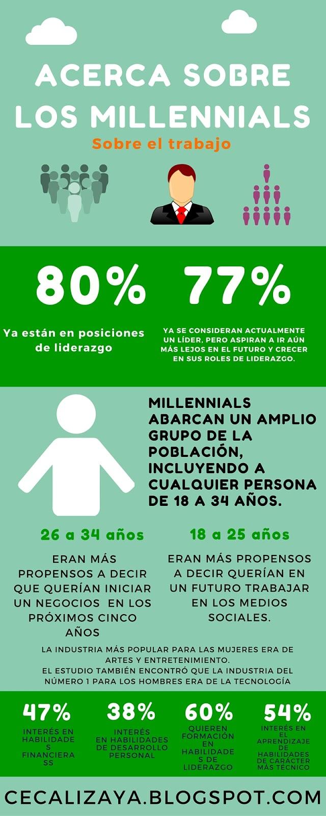 millennials-sobre-el-trabajo-infografia.jpg