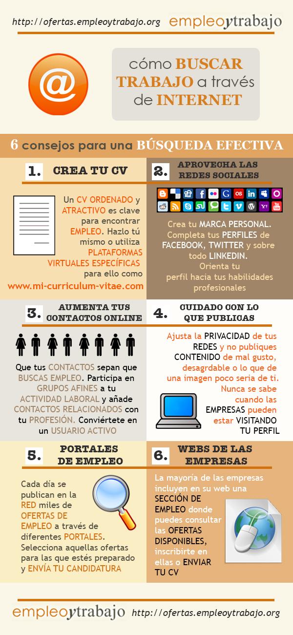 Infografía-empleo